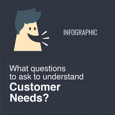 sales question infographic
