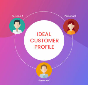What is ideal customer profile