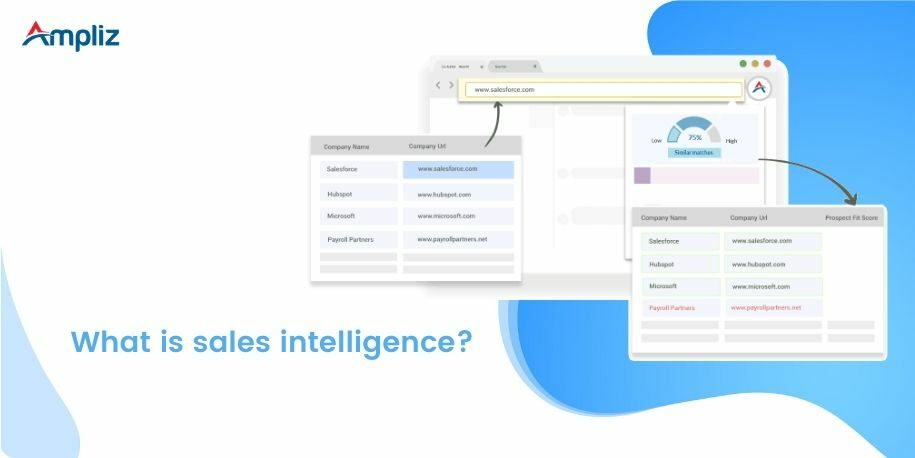 what is sales intelligence