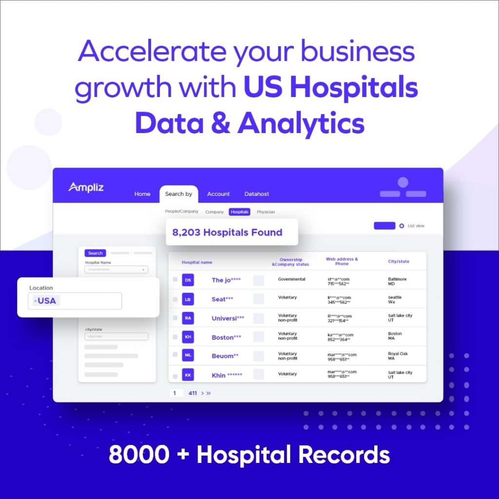 US Hospital In USA