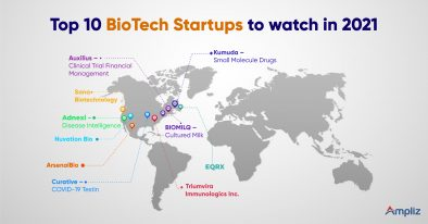 top 10 Biotech Companies